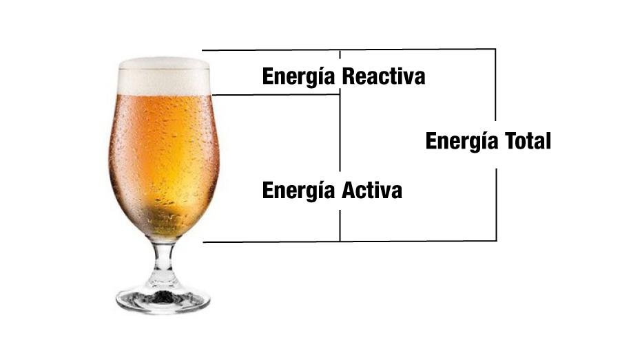 energia reactiva Recuperado